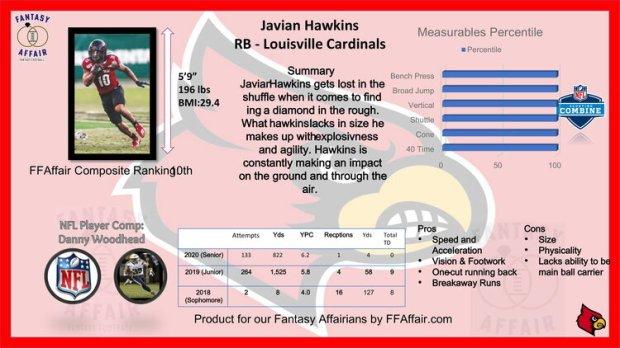 Javian Hawkins Card