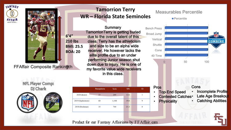 Tamorrion Terry