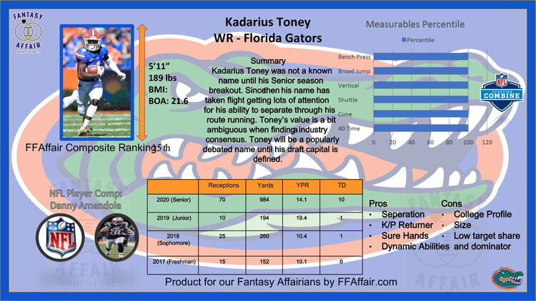 Kadarius Toney