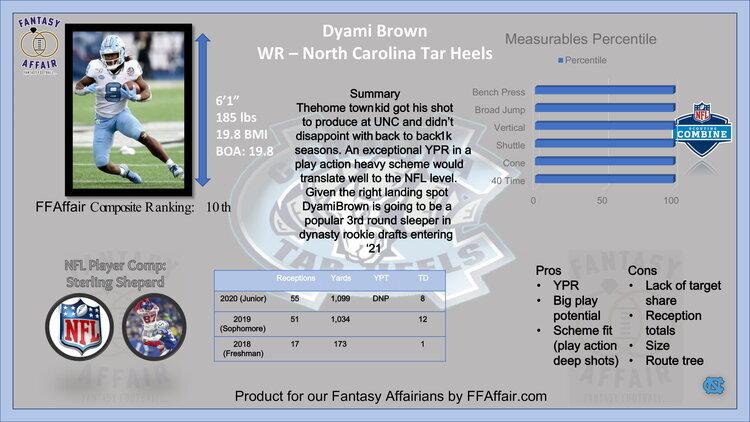 Dyami Brown