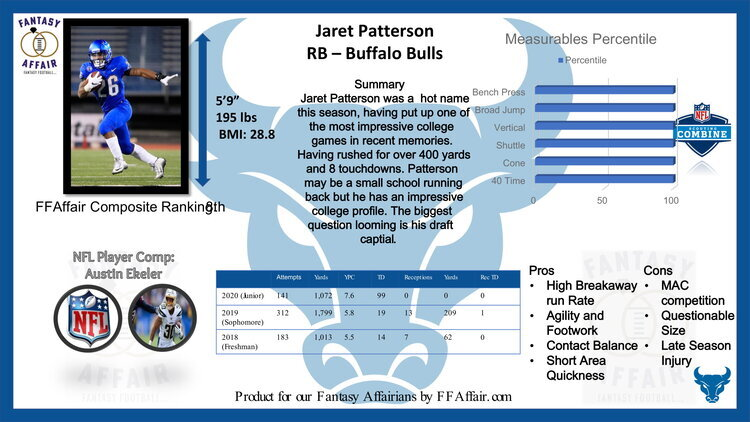Jaret Patterson