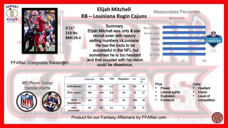 Elijah Mithchell