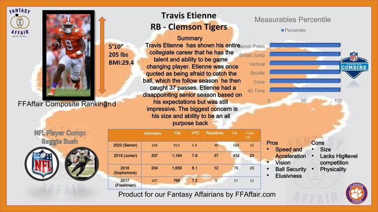 Travis Etienne