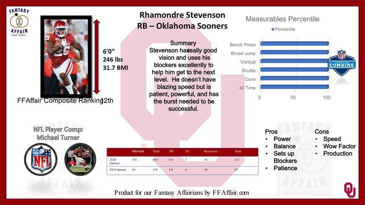 Rhamondre Stevenson