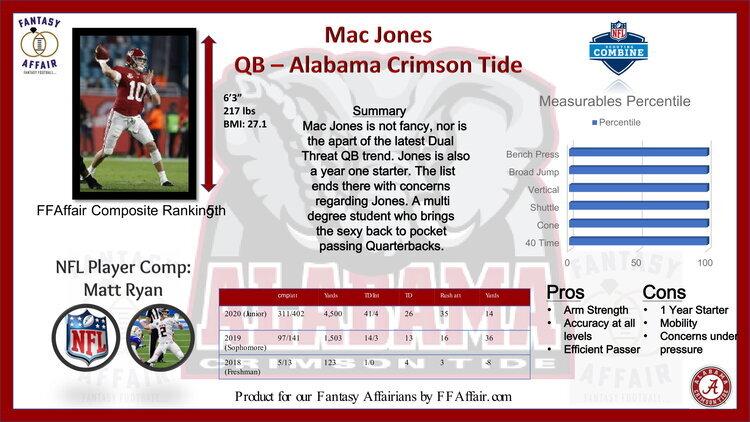 Mac Jones