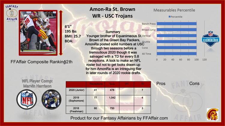 Amon-Ra St. Brown