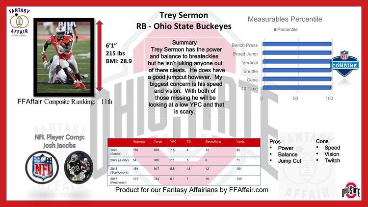 Trey Sermon