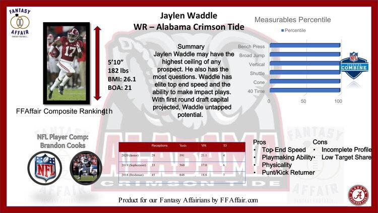 Jaylen Waddle
