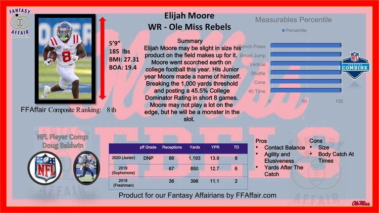 Elijah Moore