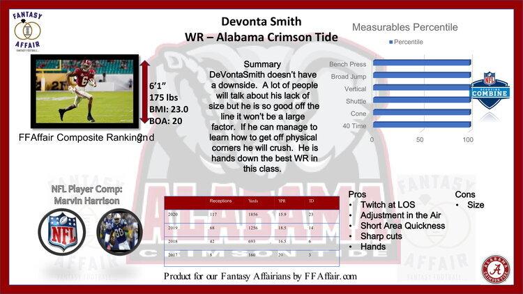 Devonta Smith